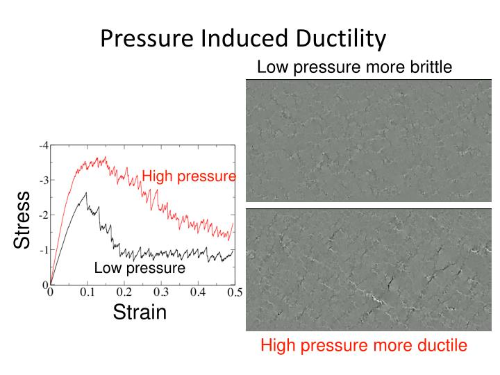 Pressure Induced Ductility