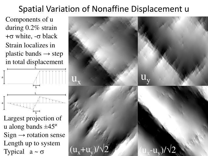 Spatial Variation of Nonaffine Displacement u
