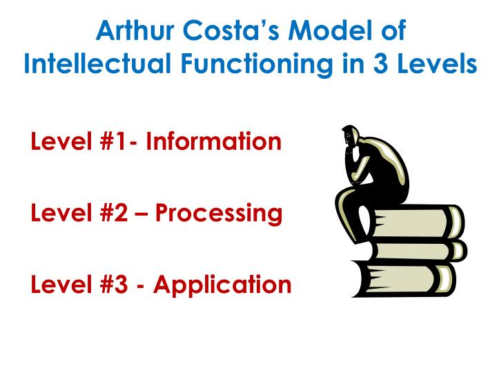 Arthur costa s model of intellectual functioning in 3 levels