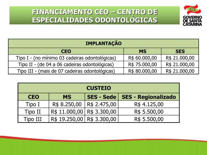 FINANCIAMENTO CEO – CENTRO DE ESPECIALIDADES ODONTOLÓGICAS