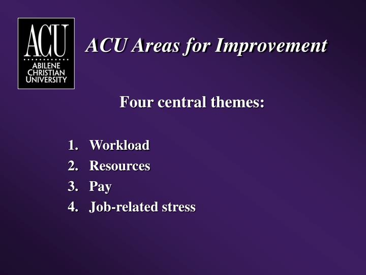 ACU Areas for Improvement