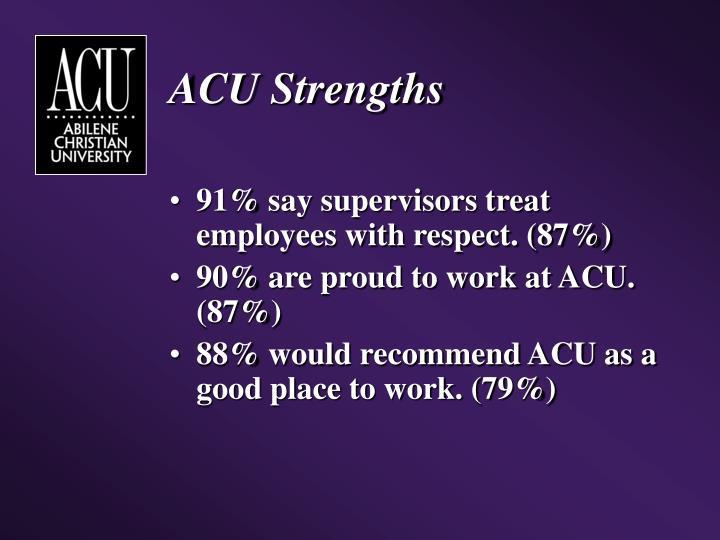 ACU Strengths