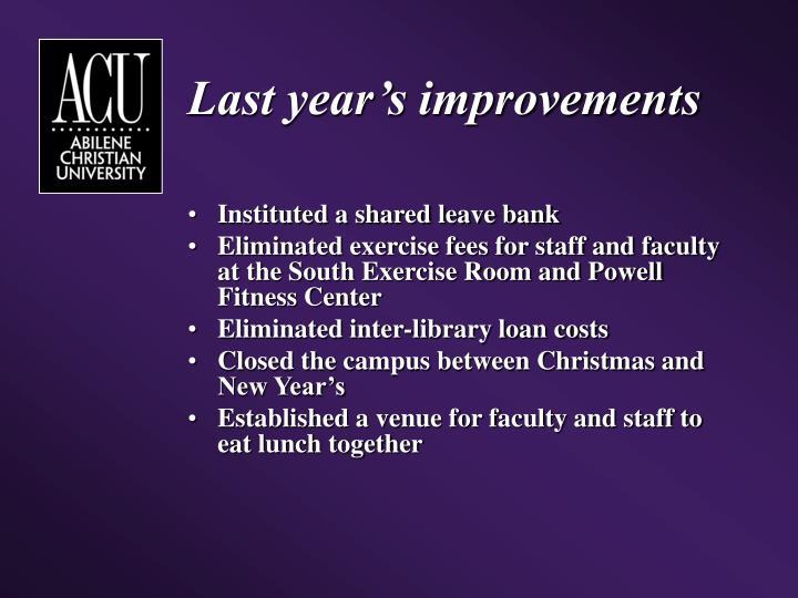 Last year's improvements