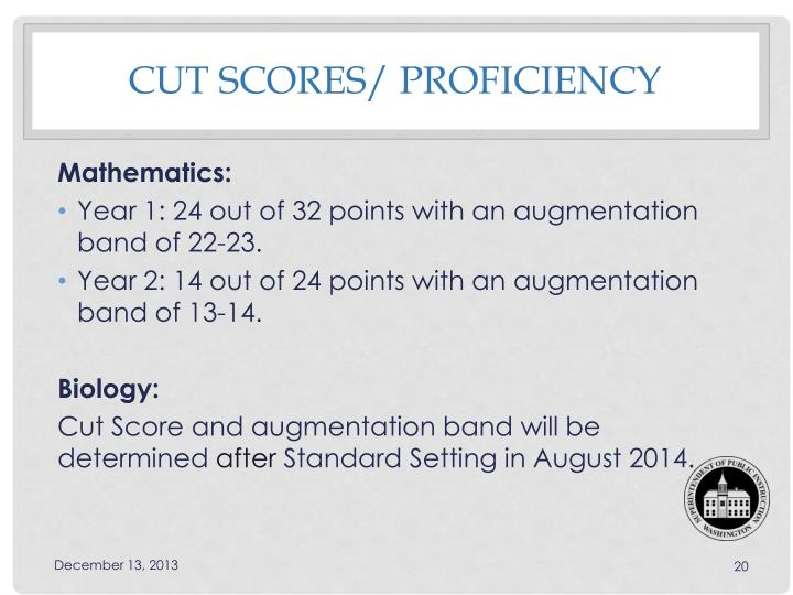 Cut Scores/ proficiency