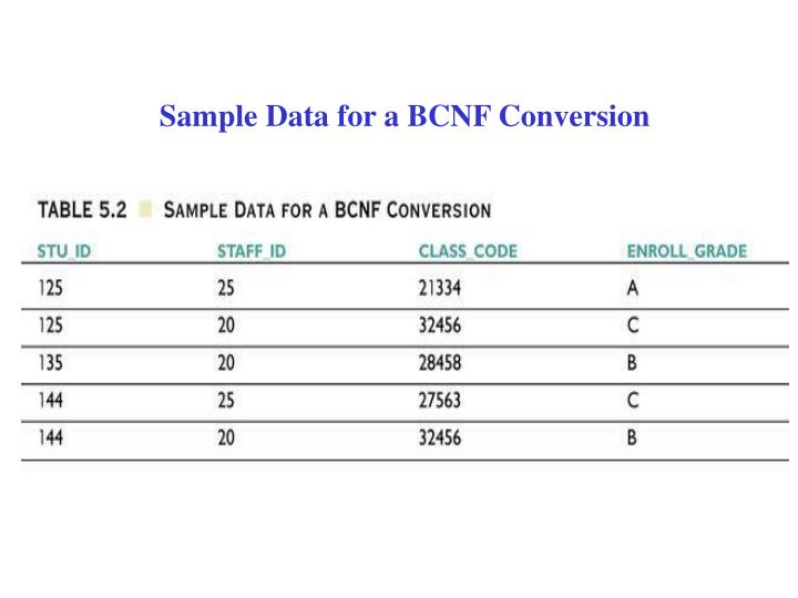 Sample Data for a BCNF Conversion