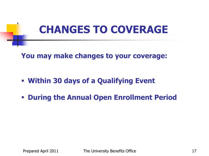 CHANGES TO COVERAGE