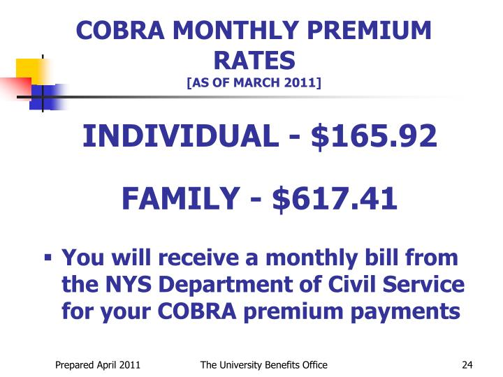 COBRA MONTHLY PREMIUM RATES
