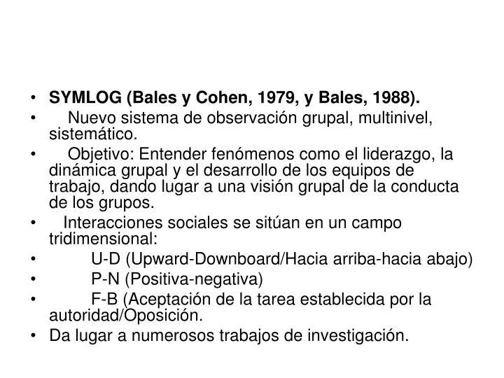 SYMLOG (Bales y Cohen, 1979, y Bales, 1988).