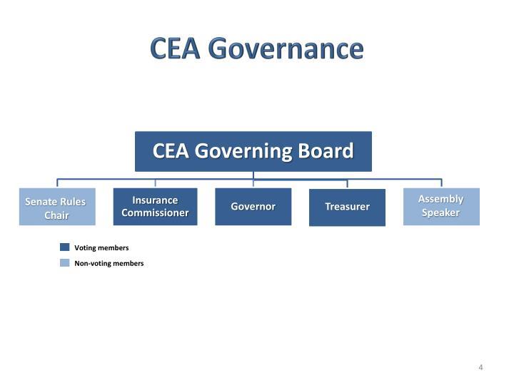 CEA Governance