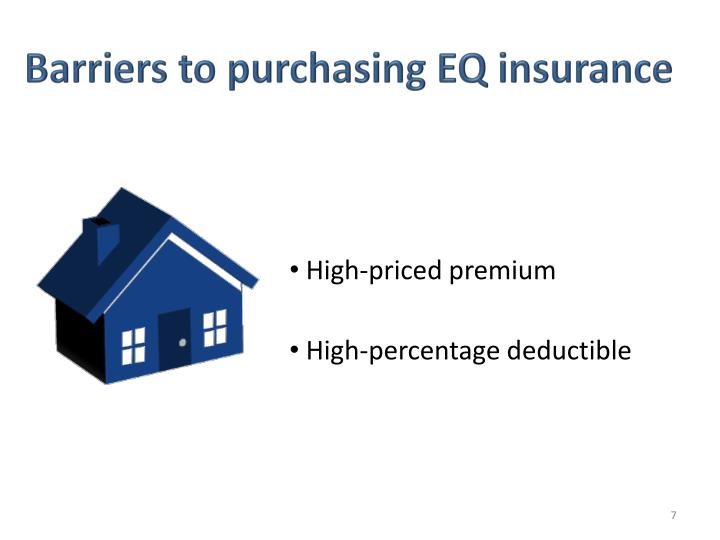 Barriers to purchasing EQ insurance