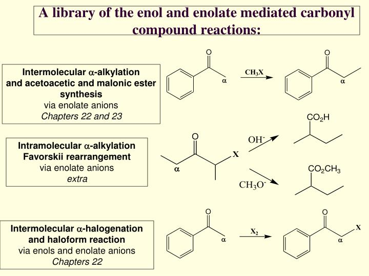 A library of the enol and enolate mediated carbonyl compound reactions