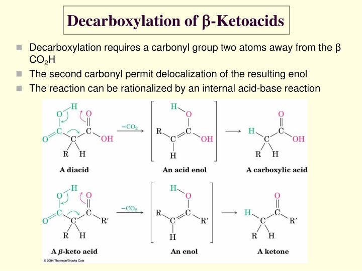 Decarboxylation of