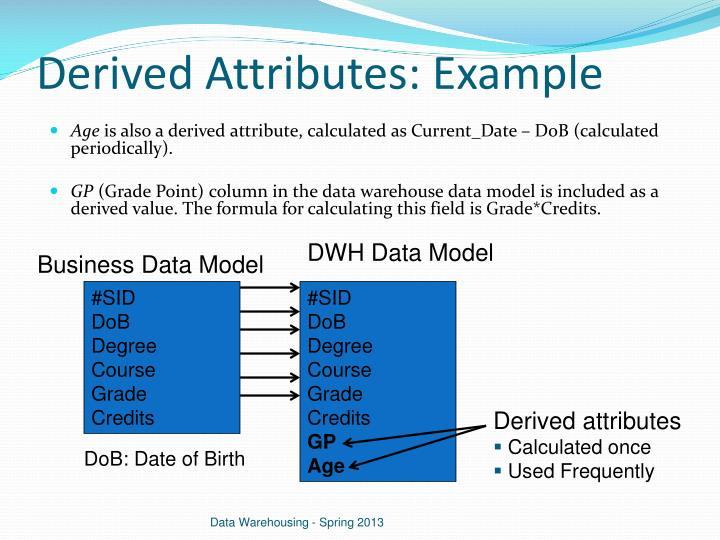 DWH Data Model