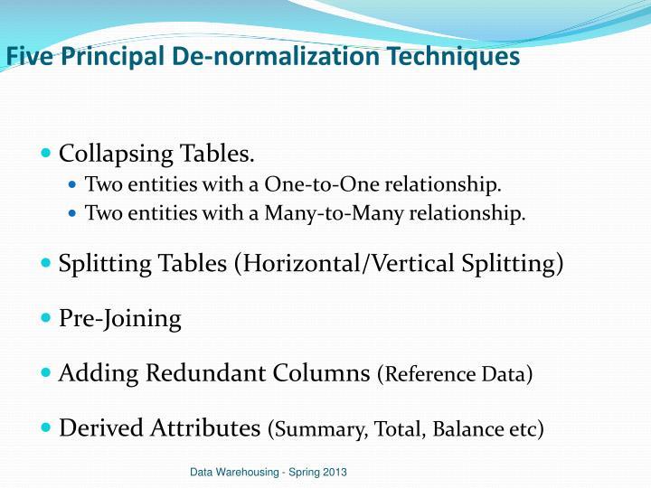 Five Principal De-normalization Techniques