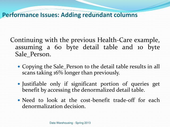 Performance Issues: Adding redundant columns