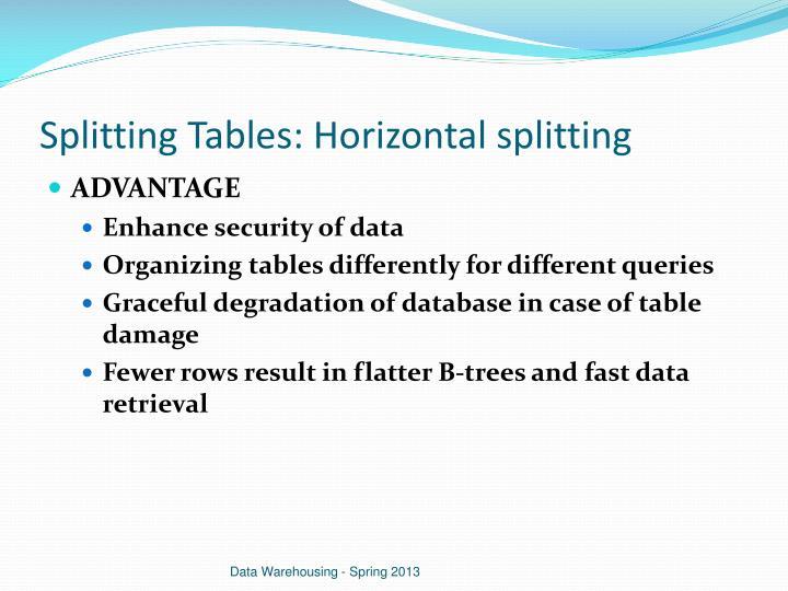 Splitting Tables: Horizontal splitting
