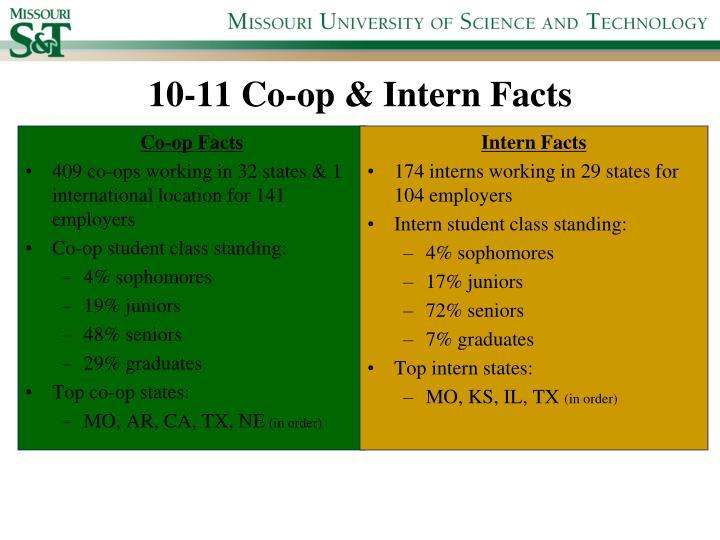 10-11 Co-op & Intern Facts