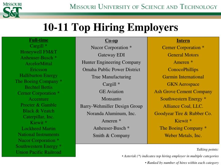 10-11 Top Hiring Employers