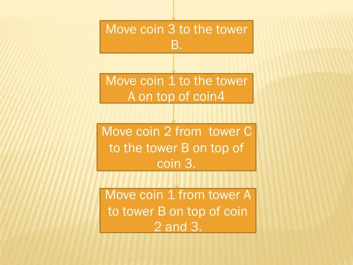 Move coin 3 to the tower B.