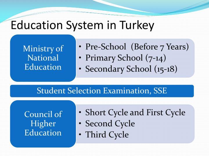 Education system in turkey essay