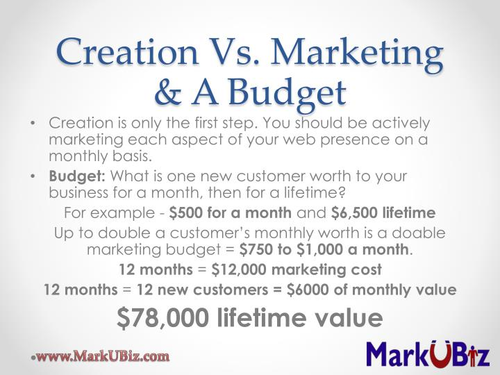 Creation Vs. Marketing