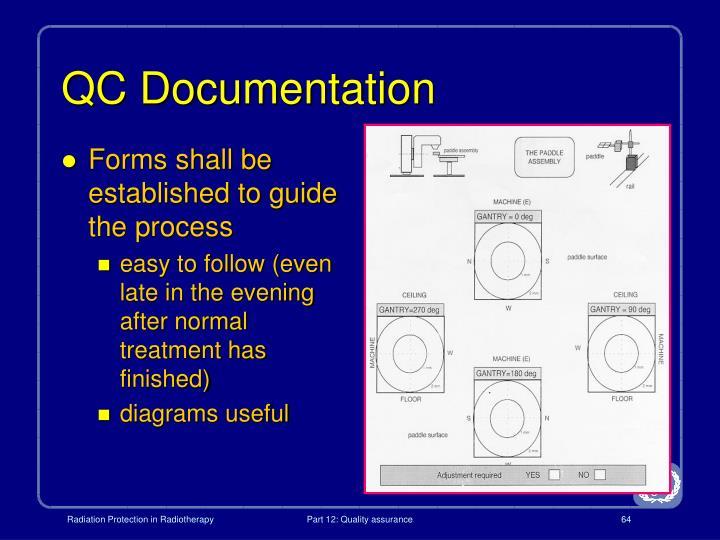 QC Documentation
