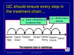qc should ensure every step in the treatment chain