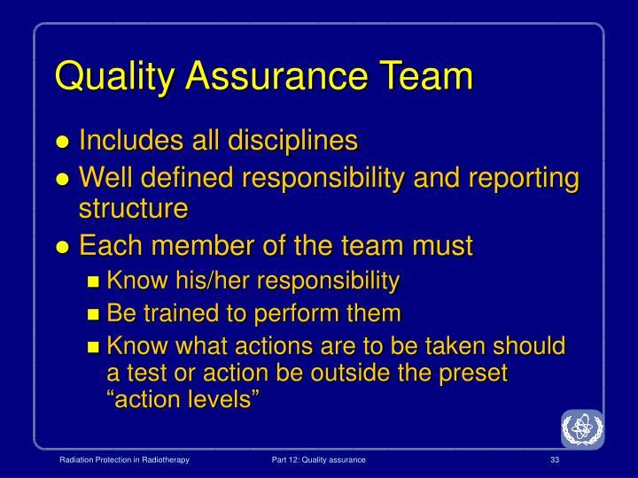 Quality Assurance Team