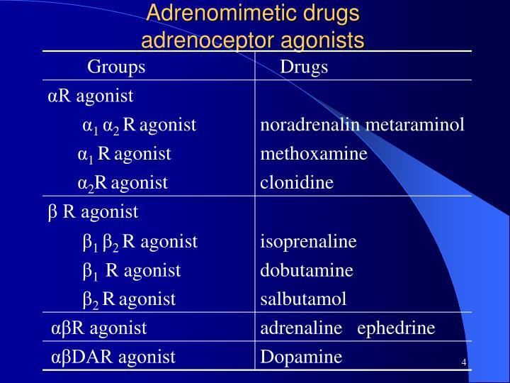 Adrenomimetic drugs