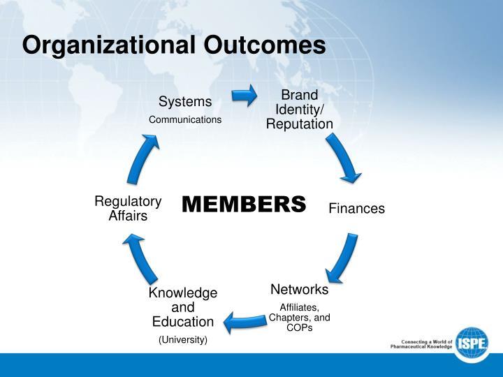 Organizational Outcomes
