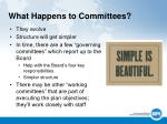 what happens to committees