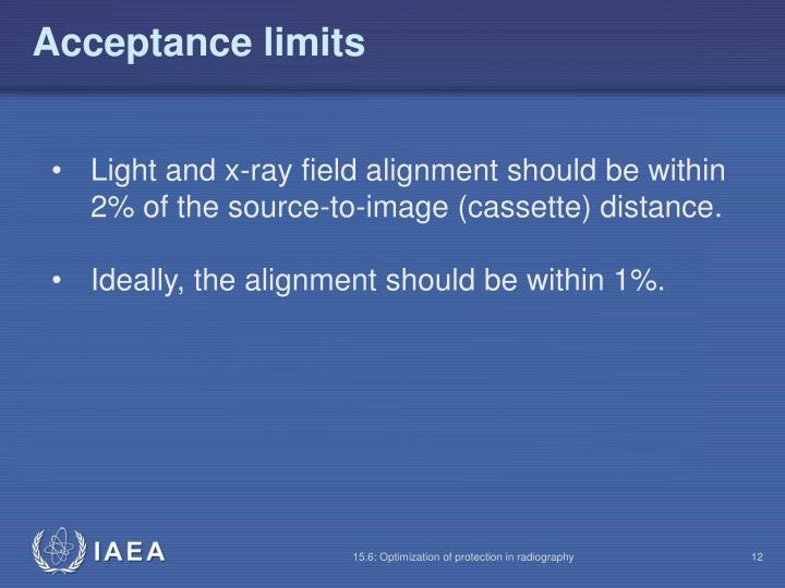 Acceptance limits