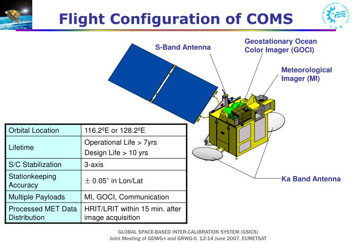 Geostationary Ocean Color Imager (GOCI)