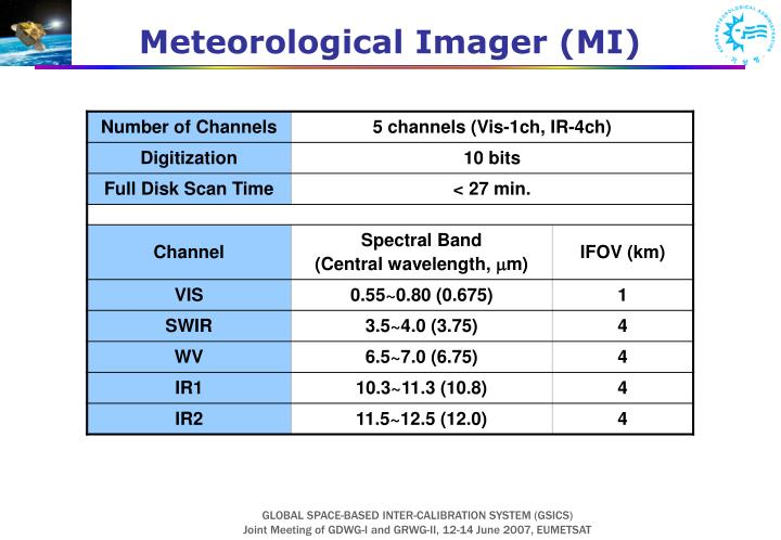 Meteorological Imager (MI)