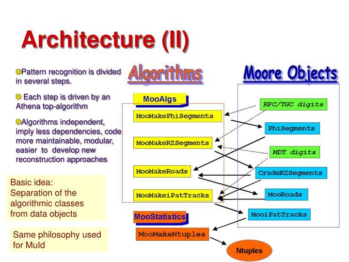 Architecture (II)