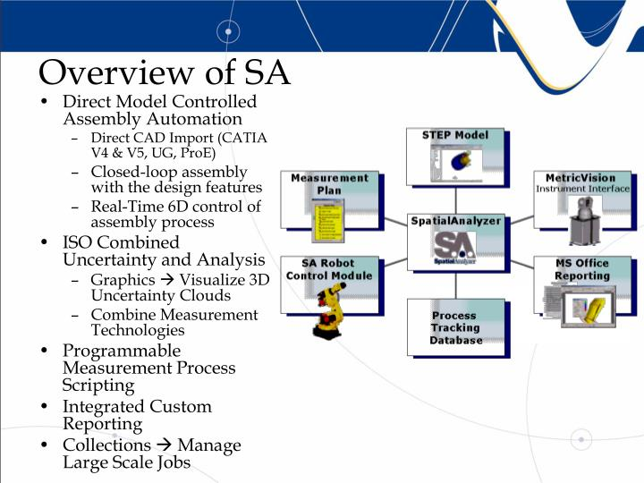 Overview of sa1