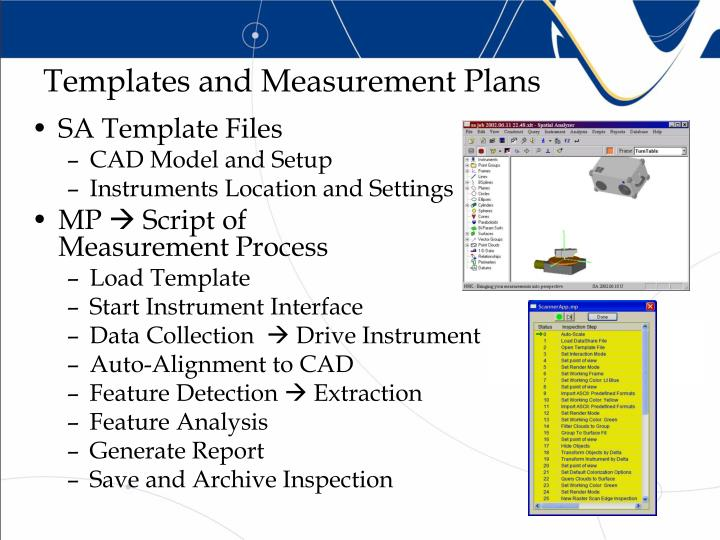 Templates and Measurement Plans