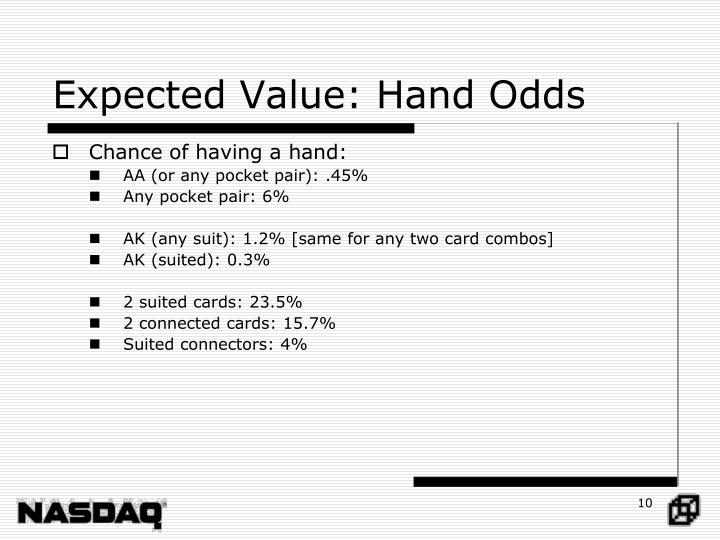 Expected Value: Hand Odds