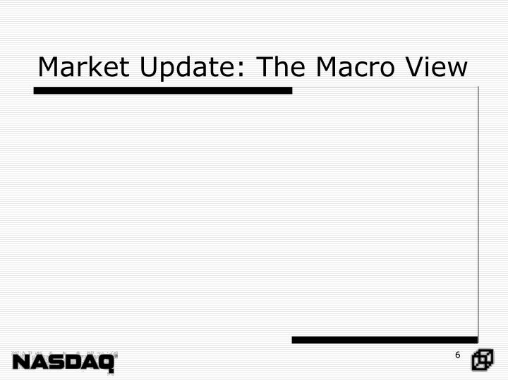 Market Update: The Macro View