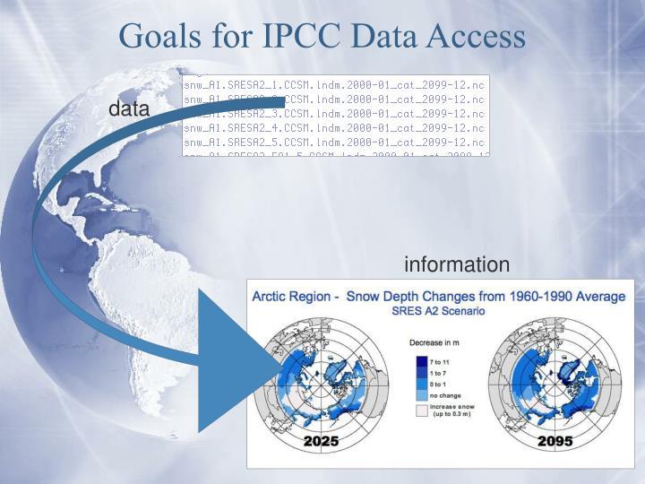 Goals for IPCC Data Access