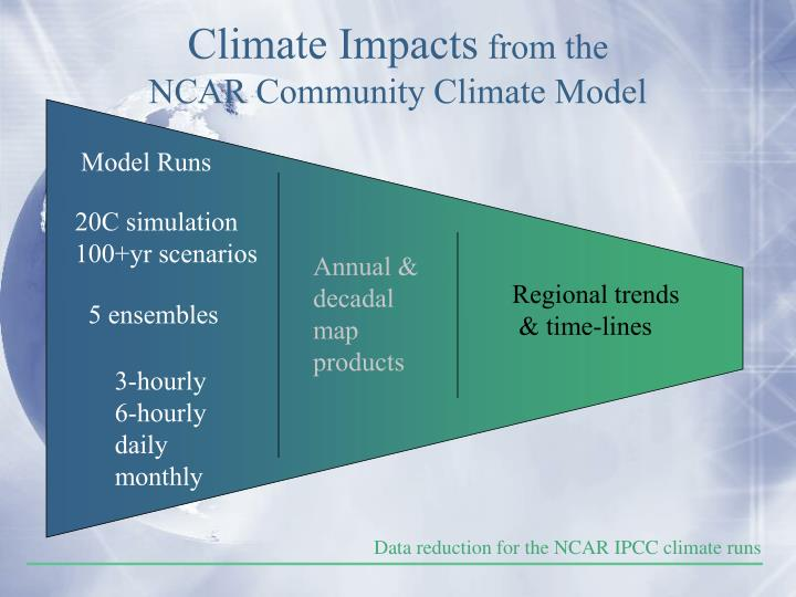Climate Impacts