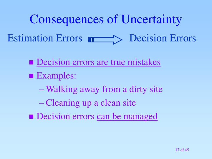 Consequences of Uncertainty