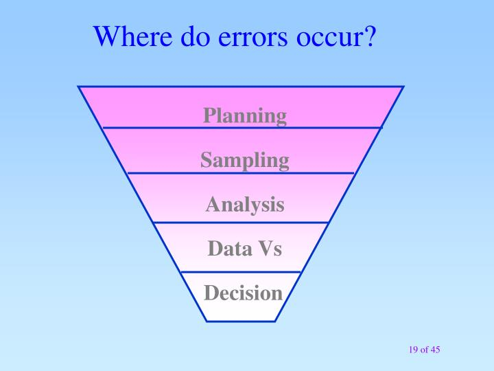 Where do errors occur?