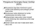 pengukuran kerangka dasar vertikal kdv9