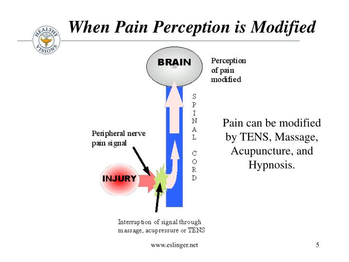 When Pain Perception is Modified