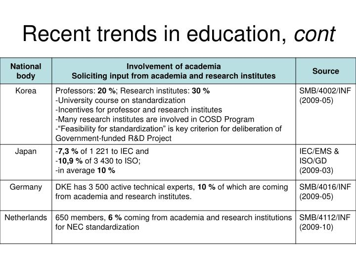 Recent trends in education,