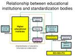 relationship between educational institutions and standardization bodies