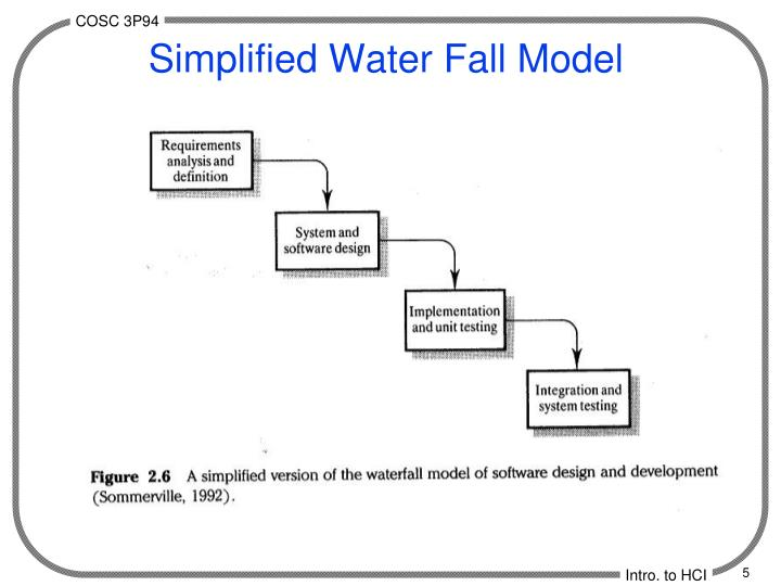 Simplified Water Fall Model