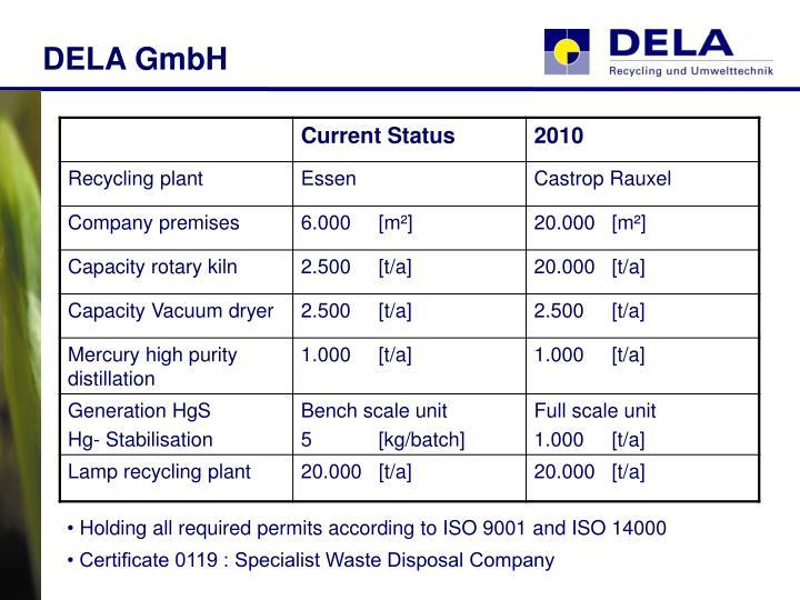 DELA GmbH