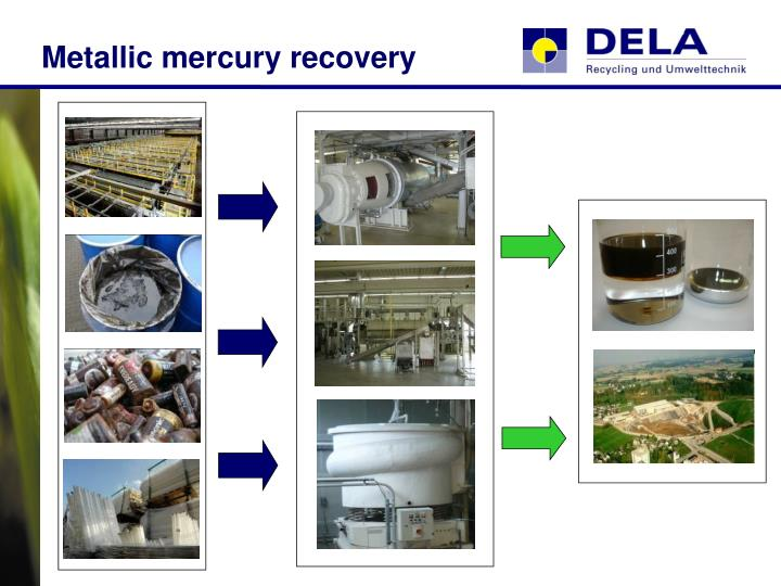 Metallic mercury recovery